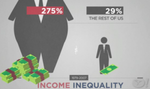 income-inequality-yahoo
